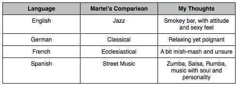Martel Language Link